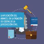 """28 de Mayo: El Centro de Estudios del CGPE impartirá un nuevo cursodenominado """"La aplicación del arancel en la tasación de costas de la jurisdicción civil"""""""